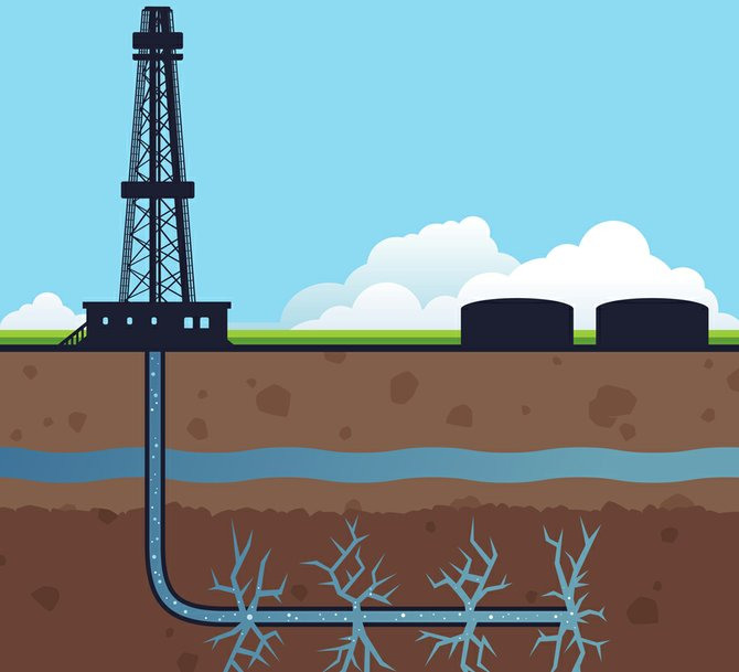 A simple visualization of a fracking well